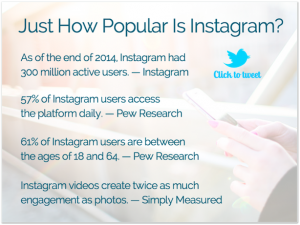 instagram-marketing-statistics
